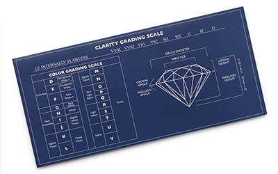 Perizie e certificati gemmologici